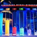 Oficjalne wyniki wyborów 2019 do Sejmu i Senatu (aktualizacja nr 4)