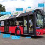 Nowe elektryczne autobusy wyjeżdżają na miasto